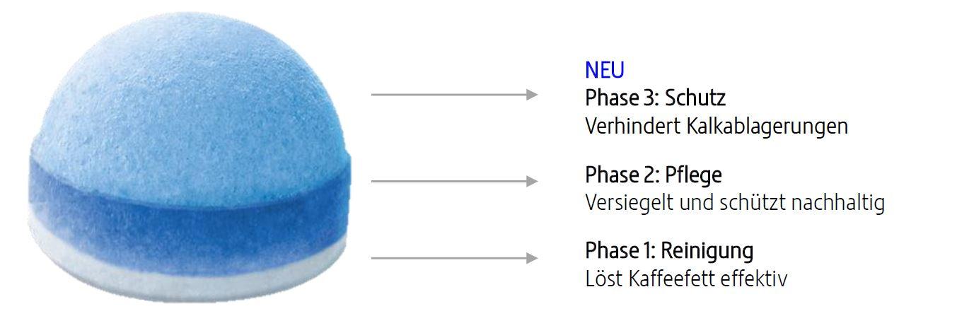 3-phasen-reinigungstablette-uebersicht
